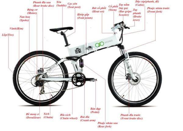 cấu tạo của xe đạp điện